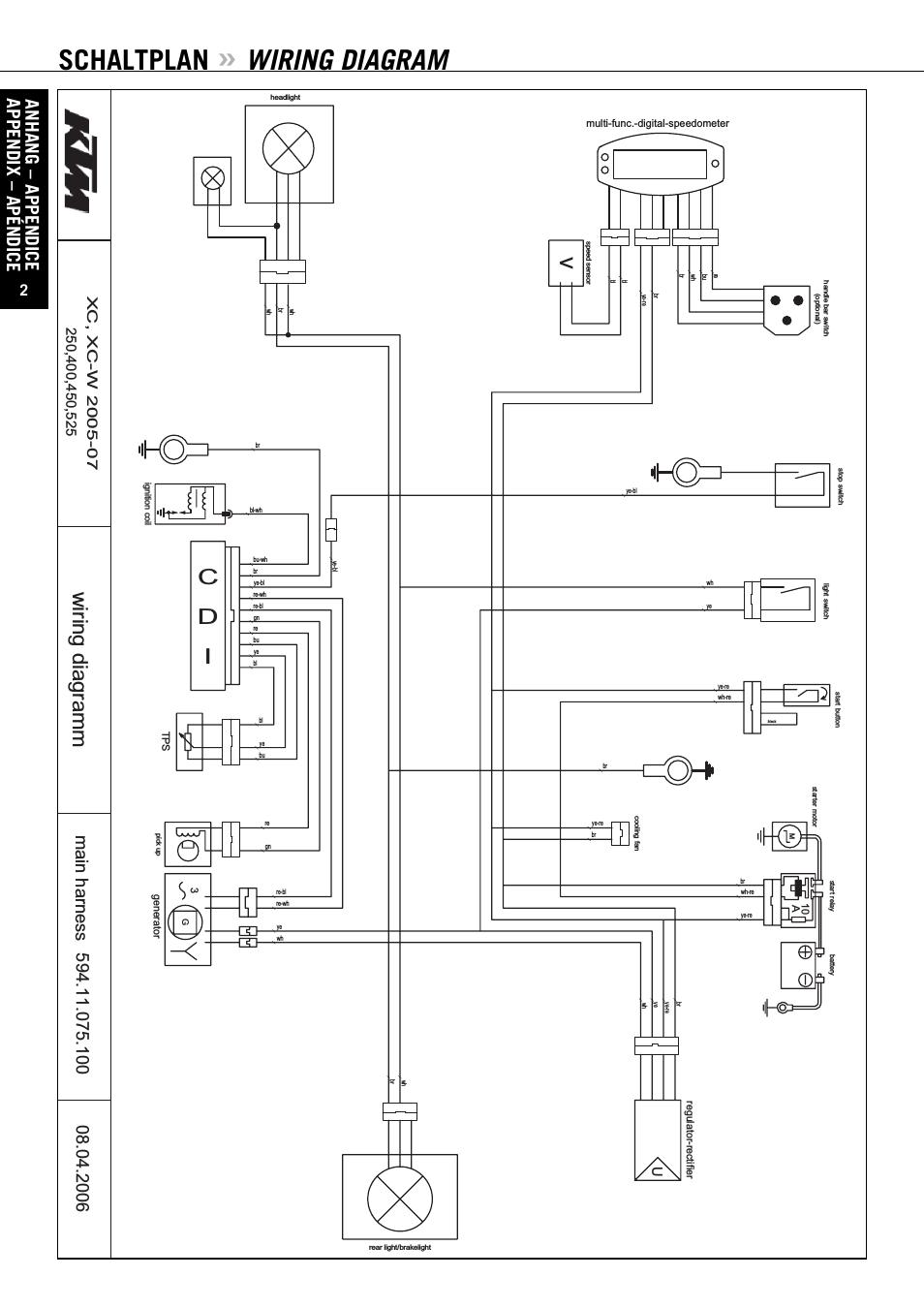 dv_8797] ktm 250 xc wiring diagram free diagram  tixat inkl lopla antus exmet omit garna mohammedshrine librar wiring 101
