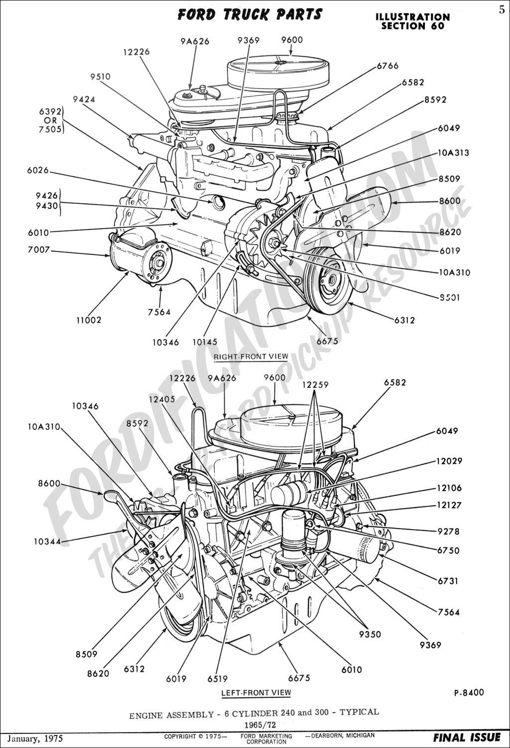Marvelous 289 Ford Engine Diagram Electrical Wiring Diagrams Wiring Cloud Picalendutblikvittorg