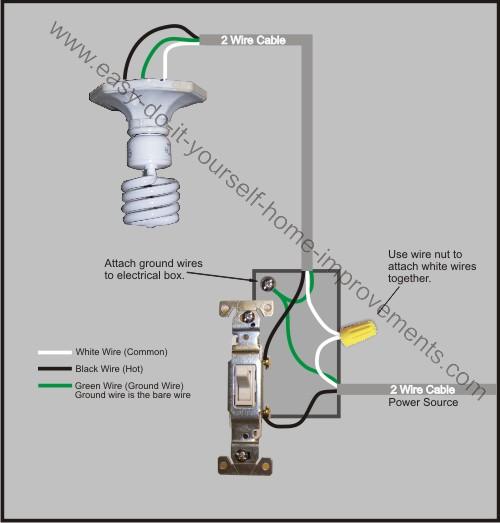 Miraculous Light Switch Wiring Diagram Wiring Cloud Timewinrebemohammedshrineorg