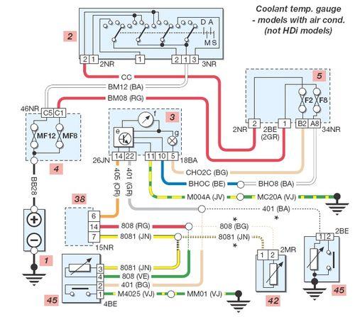 Superb Peugeot Wiring Diagrams Pdf Wiring Diagram Data Wiring Cloud Ittabpendurdonanfuldomelitekicepsianuembamohammedshrineorg