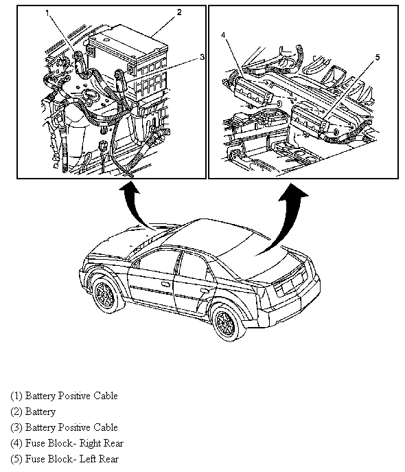 06 Cadillac Cts Fuse Box Location 1990 Mustang Fuse Diagram Wiring Schematic Wiring Diagram Schematics