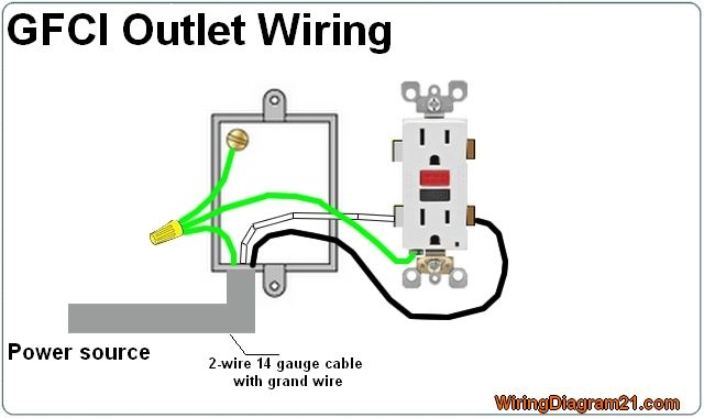 Surprising Gfci Outlet Wiring Diagram Wiring In 2019 Outlet Wiring Home Wiring Cloud Dulfrecoveryedborg