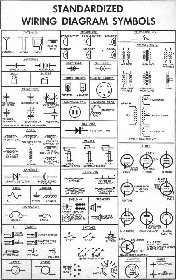 hy_1896] wiring diagram furthermore electrical wiring diagrams symbols  chart download diagram  getap isra mohammedshrine librar wiring 101