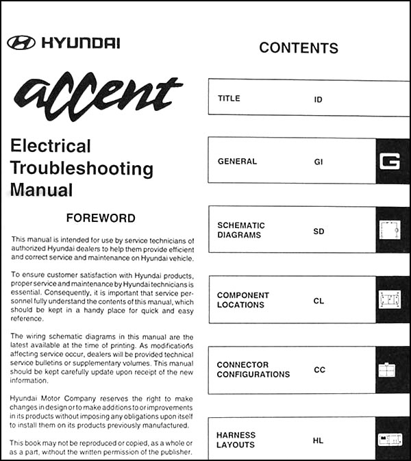 Excellent 1999 Hyundai Accent Electrical Troubleshooting Manual Original Wiring Cloud Waroletkolfr09Org