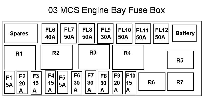 Rl 2411 Mini Cooper Fuel Pump Fuse Location Wiring Harness Wiring Diagram Download Diagram
