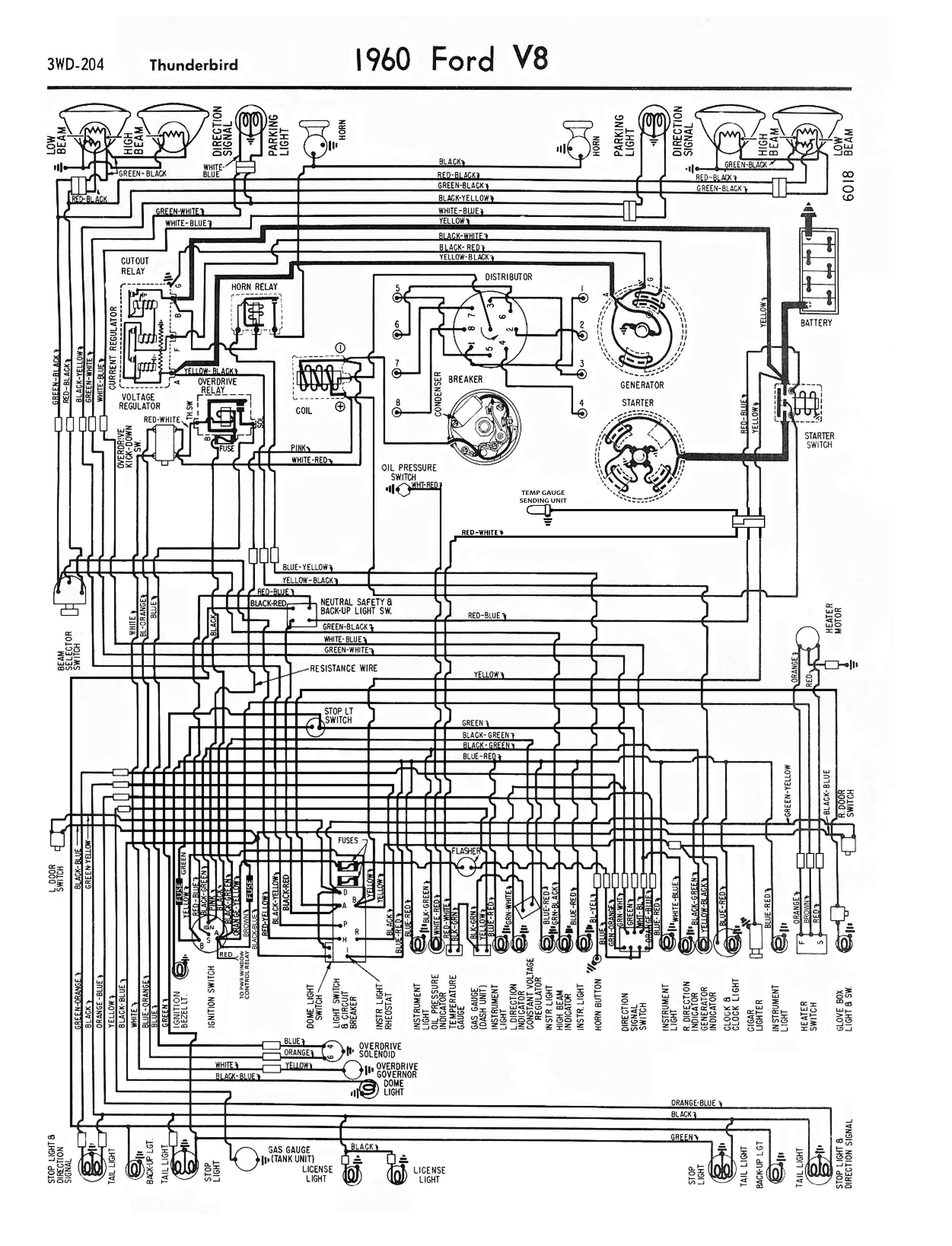 Groovy 1968 Ford Convertible Wiring Diagram Wiring Diagram Tutorial Wiring Cloud Hisonepsysticxongrecoveryedborg