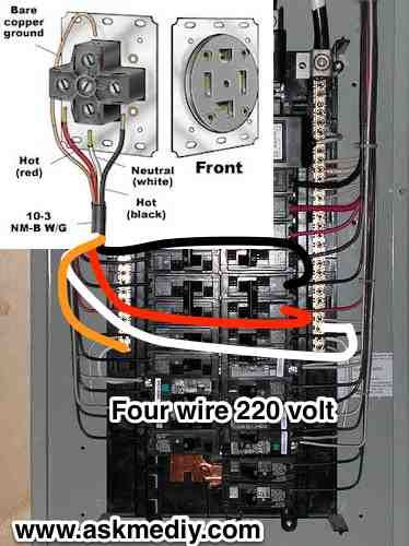 Awe Inspiring How To Install A 220 Volt 4 Wire Outlet Garage Workshop Home Wiring Cloud Eachirenstrafr09Org