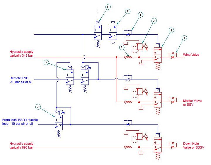 Groovy Wellhead Control Low Pressure Logic Wiring Cloud Rometaidewilluminateatxorg