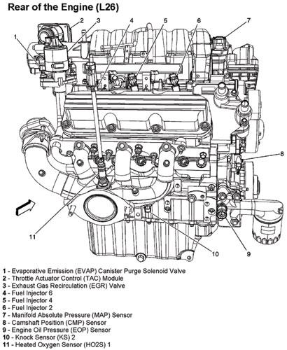 [DIAGRAM_5NL]  GL_0346] Buick 3800 Engine Diagram Free Diagram | 2001 Buick Lesabre Engine Diagram |  | Eumqu Embo Vish Ungo Sapebe Mohammedshrine Librar Wiring 101