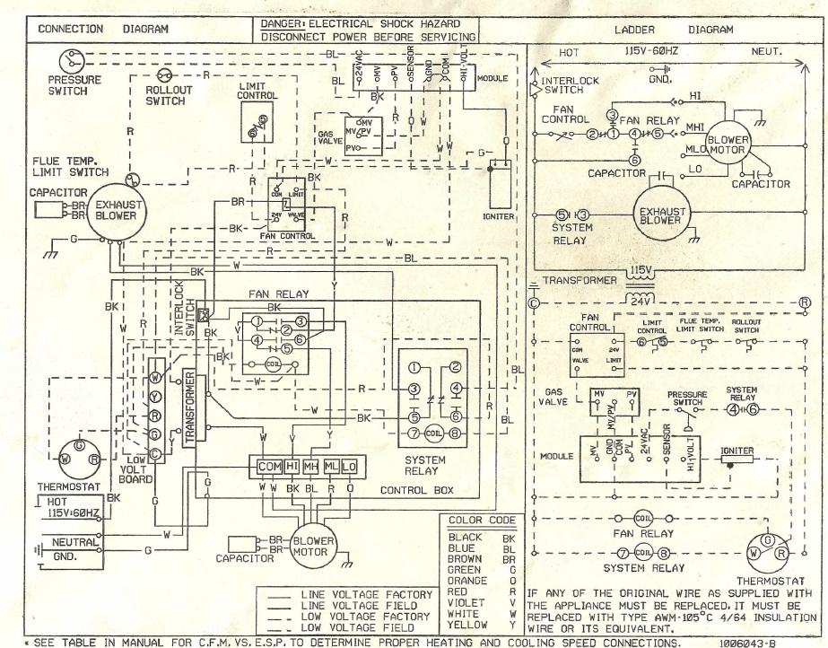 Fh 1808 Gasfurnacewiringdiagram Gas Furnace Diagram Furnace