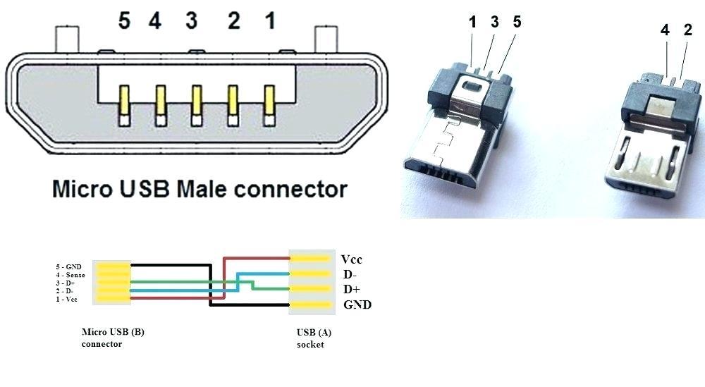 Ft 1815  Wiring Plug Socket Diagram Schematic Wiring