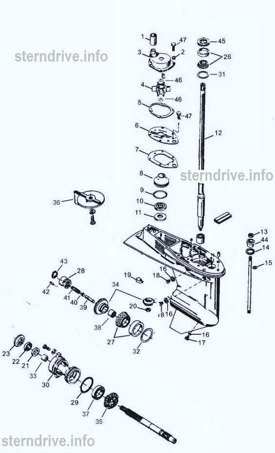 DIAGRAM] Honda 225 Outboard Lower Unit Diagram FULL Version HD Quality Unit  Diagram - GUITARCHORDSDIAGRAMS.BLIDETOINE.FRguitarchordsdiagrams.blidetoine.fr