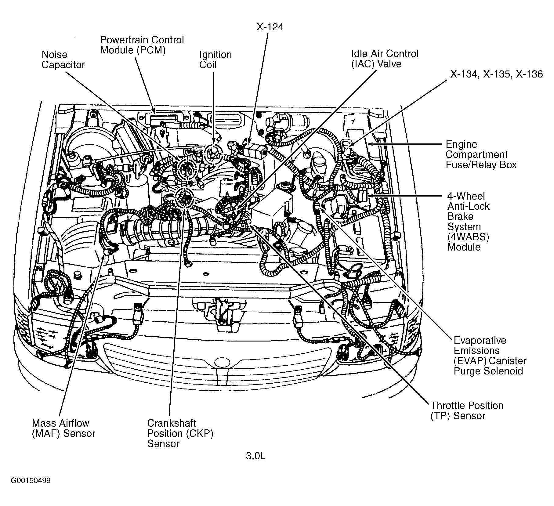 Audi B5 S4 Engine Bay Diagram - wiring diagram cycle-title -  cycle-title.pennyapp.it | 2008 Audi A4 Engine Compartment Wiring Diagram |  | PennyApp