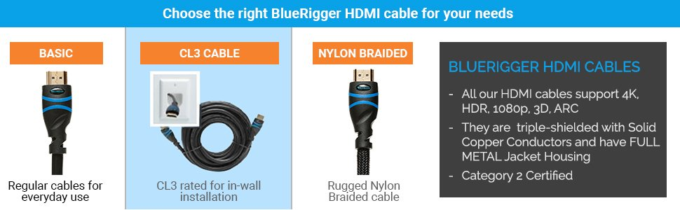 Marvelous Bluerigger In Wall High Speed Hdmi Cable 15M Cl3 Amazon Co Uk Wiring Cloud Itislusmarecoveryedborg