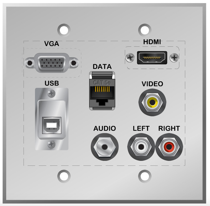 Strange Custom Media Room Wall Plate With Hdmi Vga Usb Av And Data Wiring Cloud Itislusmarecoveryedborg