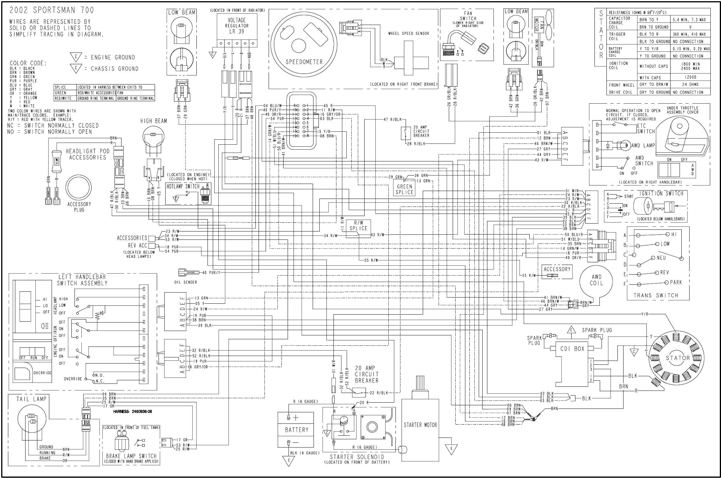 Best View Of 2006 Polaris Sportsman 90 Parts Diagram And