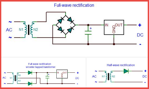 Ac To Dc Converter Wiring Diagram -50s Pickup Wiring Diagram 1 | Begeboy Wiring  Diagram SourceBegeboy Wiring Diagram Source