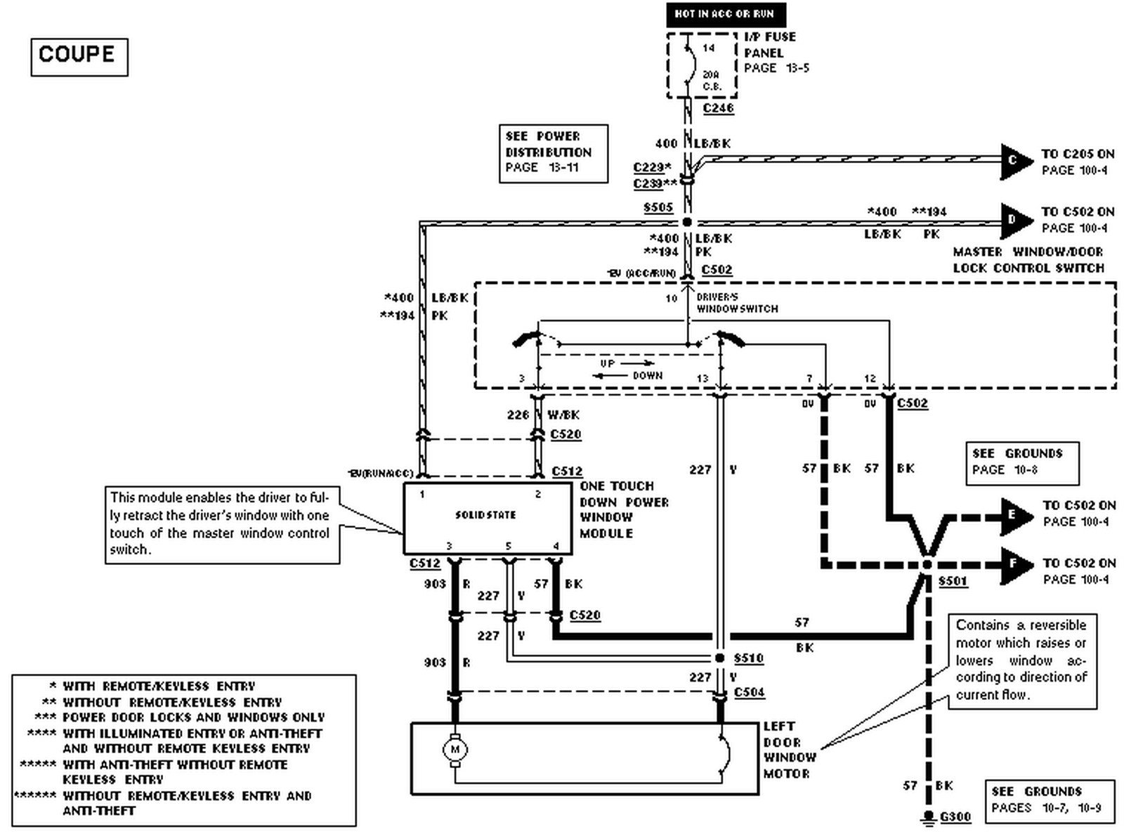 Switch Wiring Diagram For 1995 Ford Mustang Convertible - Word Wiring  Diagram deep-border - deep-border.lalunacrescente.it | Wiring Diagram For 1996 Ford Mustang Convertible |  | La Luna Crescente