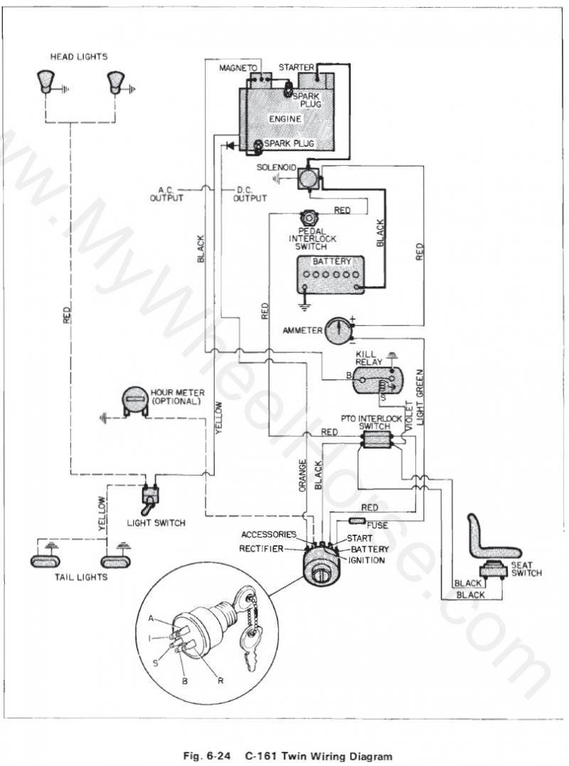 Wheel Horse Wiring Diagram from static-resources.imageservice.cloud