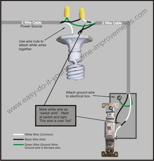 Admirable Switch Wiring Diagram Wiring Diagram Data Wiring Cloud Lukepaidewilluminateatxorg