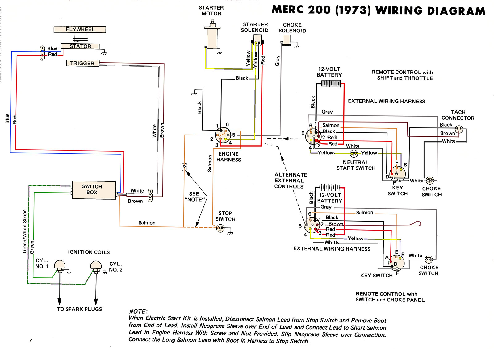 Admirable Mercury Capri Wiring Diagram Wiring Diagram Wiring Cloud Monangrecoveryedborg
