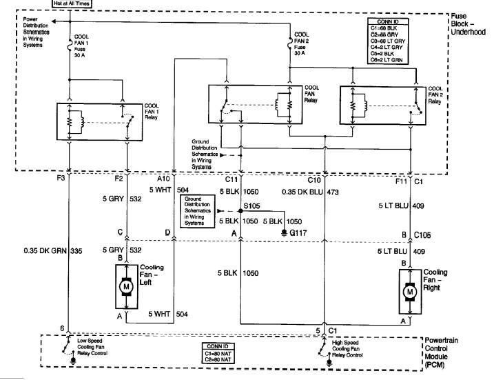02 chevy venture wiring diagram - factory stereo wiring diagrams -  fisher-wire.ikikik.jeanjaures37.fr  wiring diagram resource