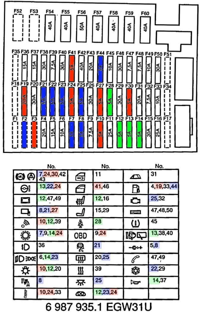 YB_7998] Fuse Box Bmw 5 Wiring Diagram