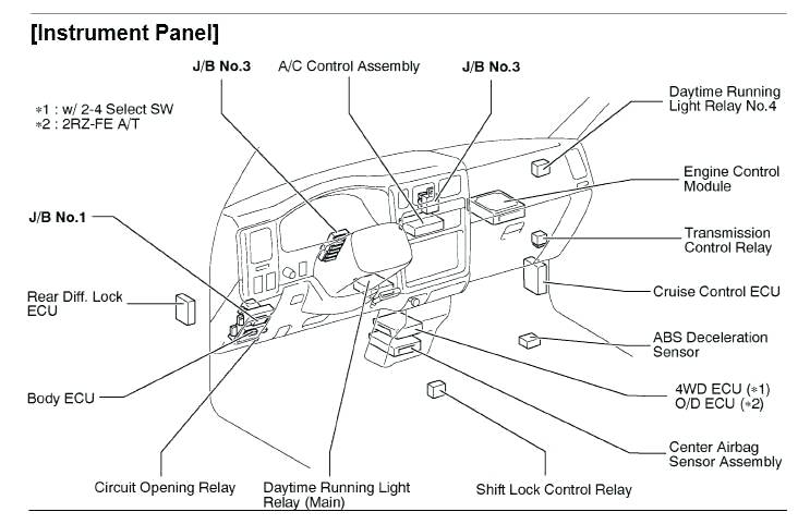 LB_8510] Toyota Tacoma In Dash Fuse Box Diagram Free DiagramPonge Peted Umng Mohammedshrine Librar Wiring 101