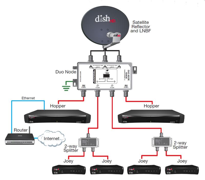 dish hd wiring diagram ms 5896  dish network tv wiring diagram  ms 5896  dish network tv wiring diagram