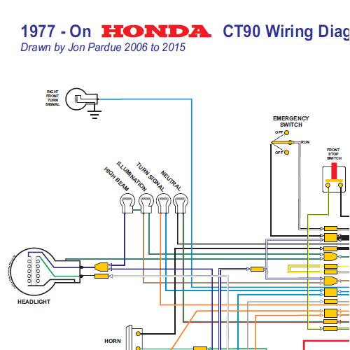ZC_8630] Honda Xl500S Wiring DiagramHutpa Itis Mohammedshrine Librar Wiring 101