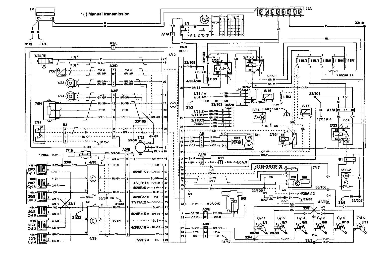 Volvo Ec140b Wiring Diagram - 1990 Ford Explorer Starter Wiring Diagram -  audi-a3.karo-wong-liyo.jeanjaures37.fr   Volvo Ec140b Wiring Diagram      Wiring Diagram Resource
