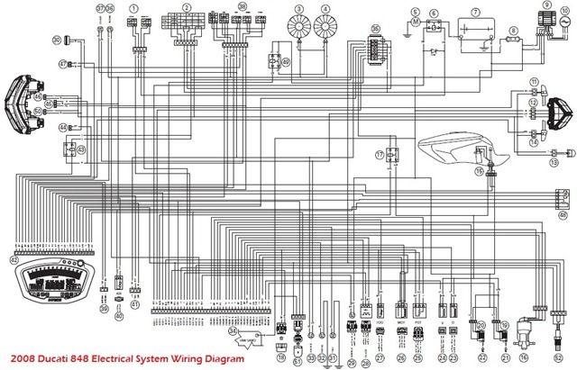NN_4822] Ducati Panigale Wiring Diagram Wiring DiagramUnec Cette Mohammedshrine Librar Wiring 101