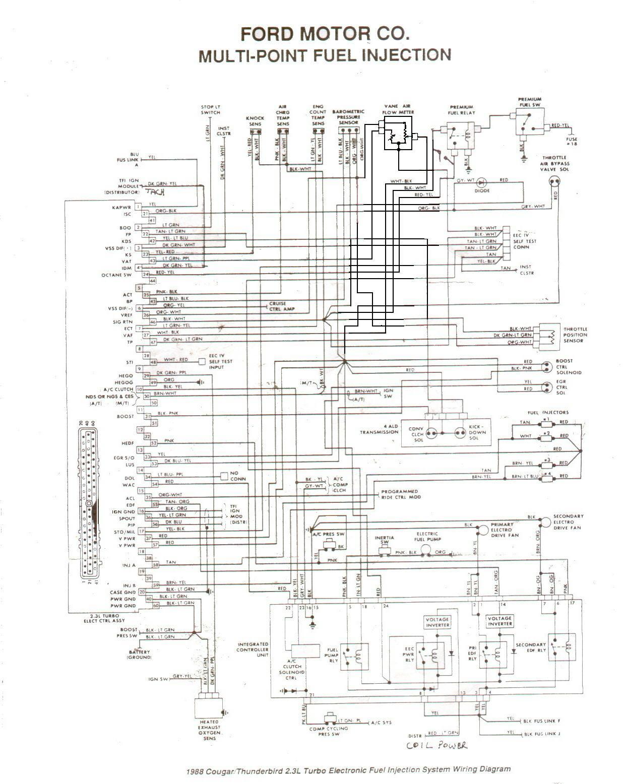 OD_3232] 2011 Polaris Ranger Wiring Diagram Wiring DiagramSocad Lexor Icaen Denli Benkeme Mohammedshrine Librar Wiring 101