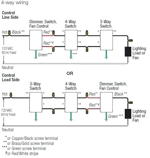 Incredible Lutron Maestro Dimmer Wiring Diagram Wiring Diagram Wiring Cloud Ostrrenstrafr09Org
