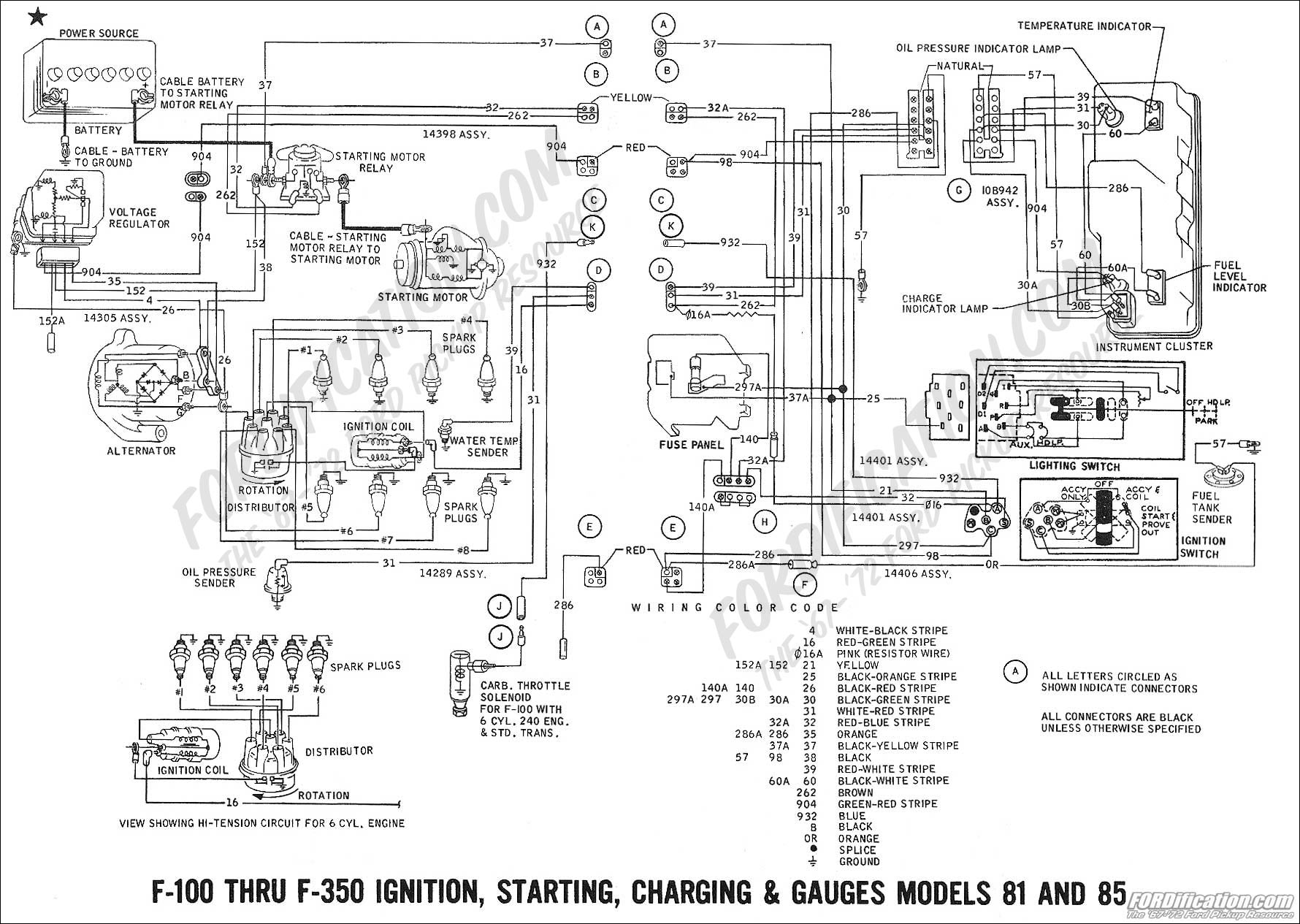 Terrific Ford Thunderbird Wiring Diagram 1956 Ford Truck Wiring Diagram Wiring Cloud Onicaalyptbenolwigegmohammedshrineorg