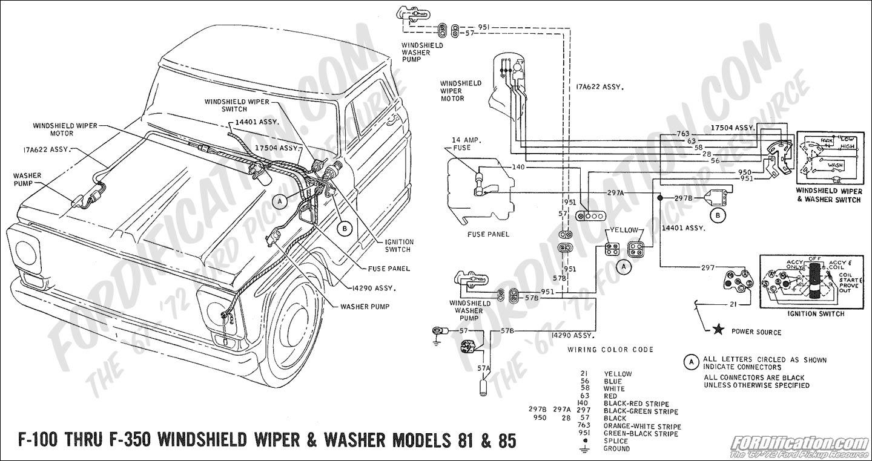 Brilliant 1975 F250 Wiring Diagram Basic Electronics Wiring Diagram Wiring Cloud Grayisramohammedshrineorg