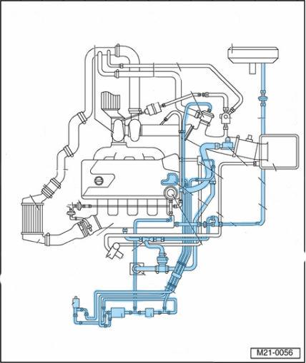 Vw Pat 1 8t Engine Diagram Wiring Diagram Good Note A Good Note A Agriturismoduemadonne It