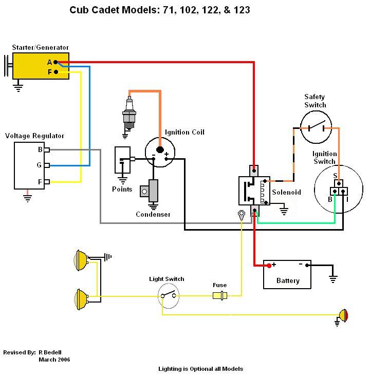 Pleasing Ih 574 Wiring Diagram Wiring Diagram Data Wiring Cloud Itislusmarecoveryedborg