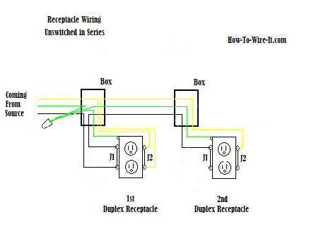 Super Wiring 110 Outlets In Series Today Diagram Data Schema Wiring Cloud Hemtegremohammedshrineorg