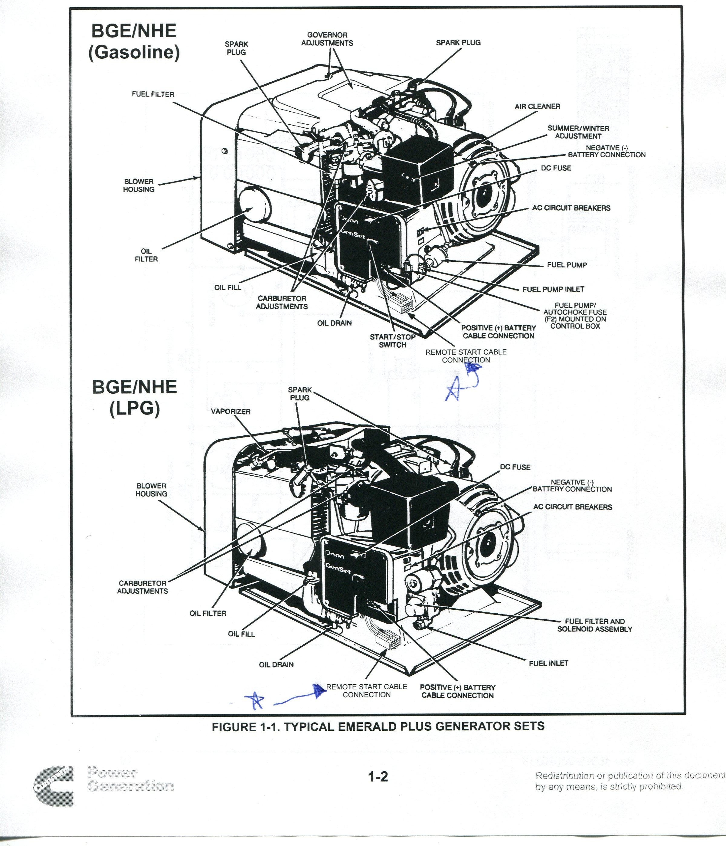 [NRIO_4796]   ZV_3532] Starter Generator Wiring On Onan Genset Remote Starter Wiring  Diagram Download Diagram | Wiring Diagram Onan Genset |  | Momece None Proe Ratag Vira Mohammedshrine Librar Wiring 101