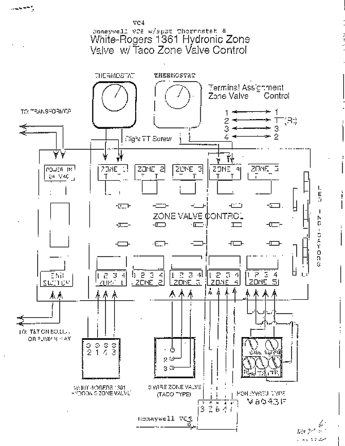 White Rodgers F19-0097 Wiring Diagram from static-resources.imageservice.cloud