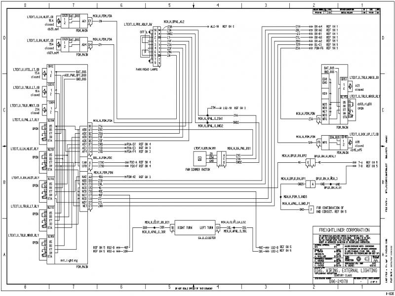 [DIAGRAM_0HG]  Freightliner Fl70 Wiring Diagram - Wiring Diagrams | 2000 Freightliner Fl70 Fuse Box Diagram |  | quit.job.lesvignoblesguimberteau.fr