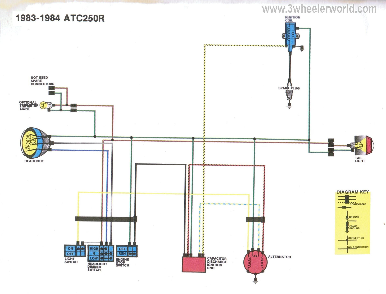 Wiring Diagram For 2007 Honda Trx 90 - 1994 Acura Integra Fuse Box Diagram  chevrolet-s10.au-delice-limousin.fr | Trx 90 Wiring Diagram |  | Bege Place Wiring Diagram - Bege Wiring Diagram Full Edition