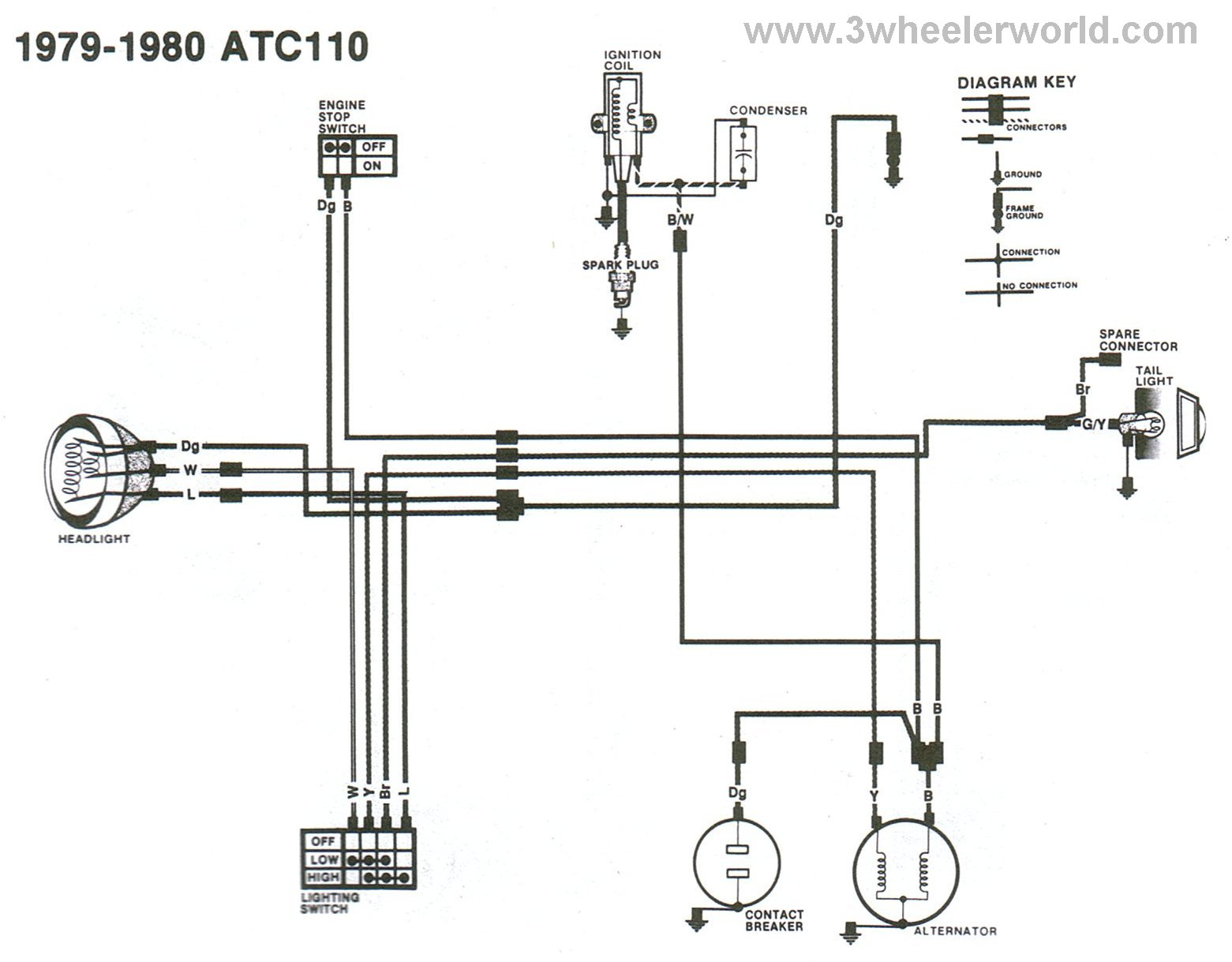 [SCHEMATICS_4FR]  RF_9114] Honda 300Ex Atv Engine Diagram Free Diagram | Honda Atv Ignition Switch Wiring Diagram |  | Indi Xolia Mohammedshrine Librar Wiring 101