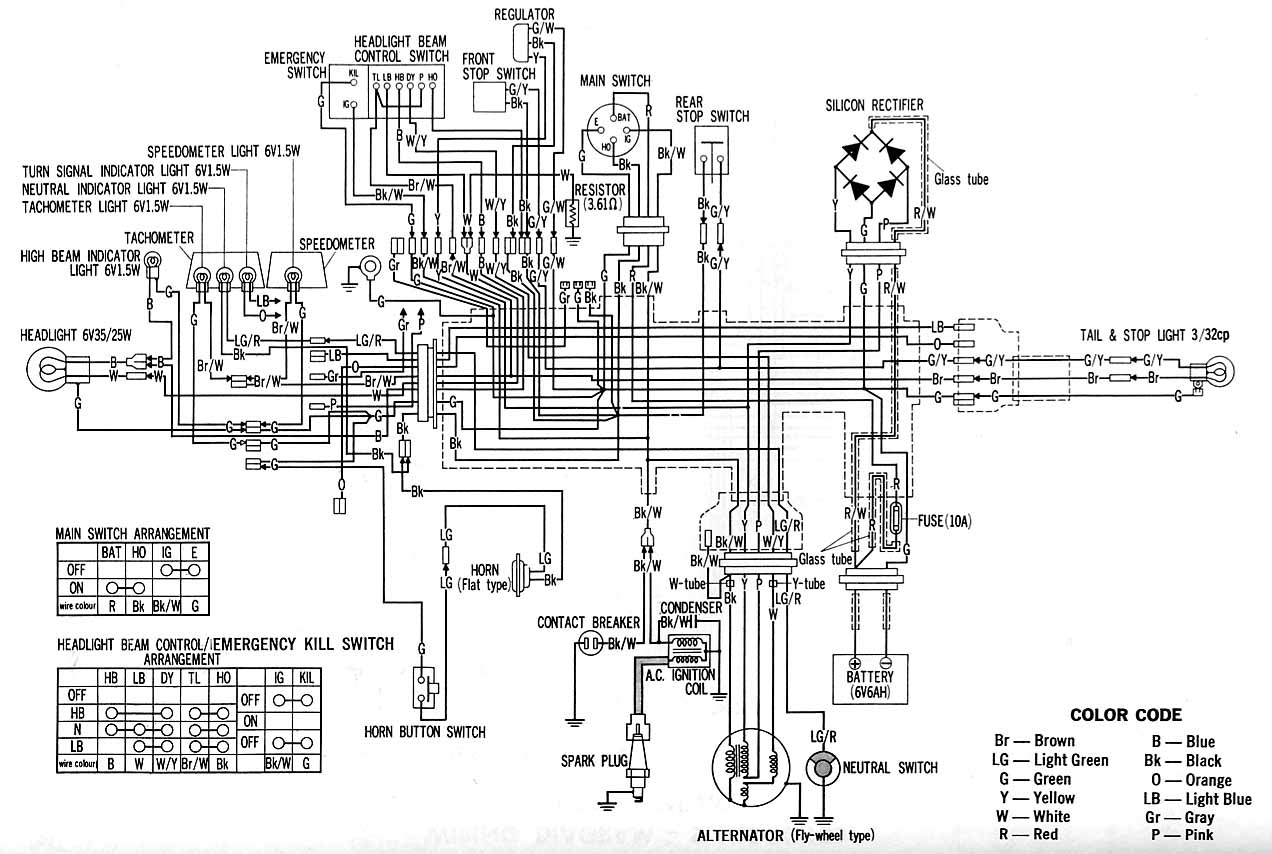 Terrific Honda Xl250R Wiring Wiring Diagram Wiring Cloud Lukepaidewilluminateatxorg