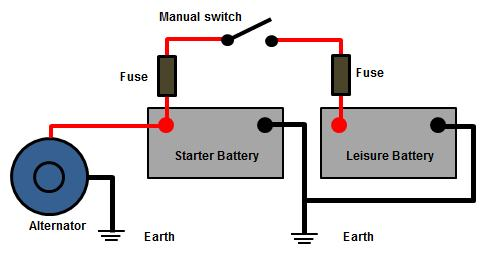 Strange Battery Box Wiring Diagram Basic Electronics Wiring Diagram Wiring Cloud Eachirenstrafr09Org