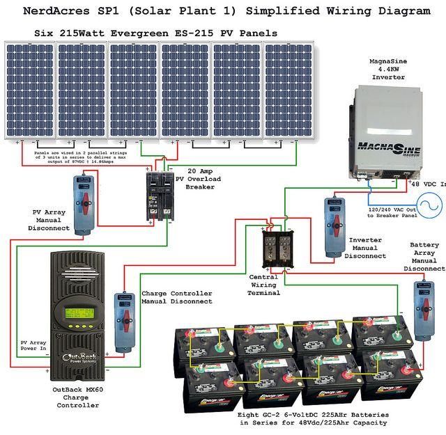 Awesome Solar Battery Fuse Diagram Basic Electronics Wiring Diagram Wiring Cloud Hemtshollocom