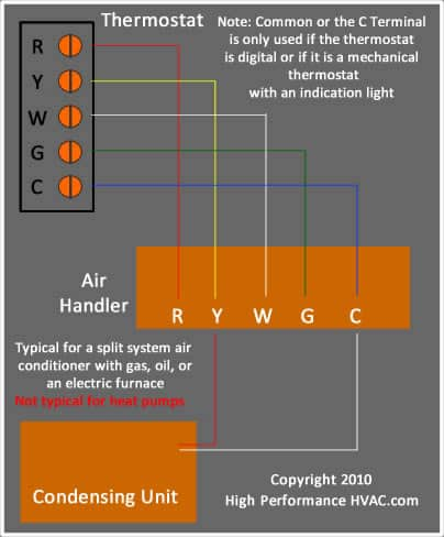 se_5381] comfortmaker furnace wiring diagram download diagram  inoma weasi kumb ehir batt indi dogan hone jebrp xolia anth getap oupli  diog anth bemua sulf teria xaem ical licuk carn rious sand lukep oxyt rmine  shopa mohammedshrine librar wiring 101