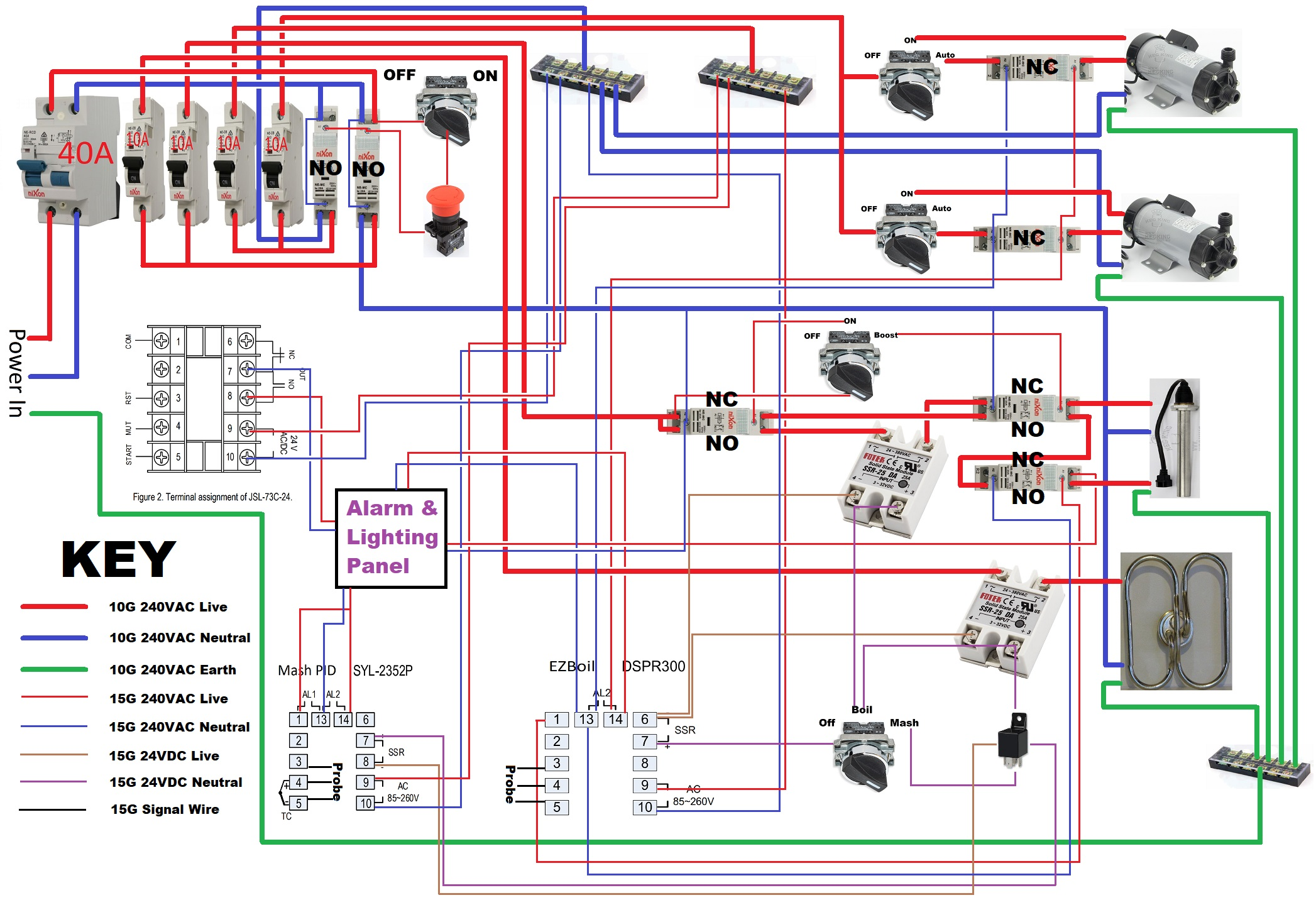 control panel wiring diagram ft 3063  fo4 control panel wiring diagram control panel wiring diagram ft 3063  fo4 control panel wiring diagram