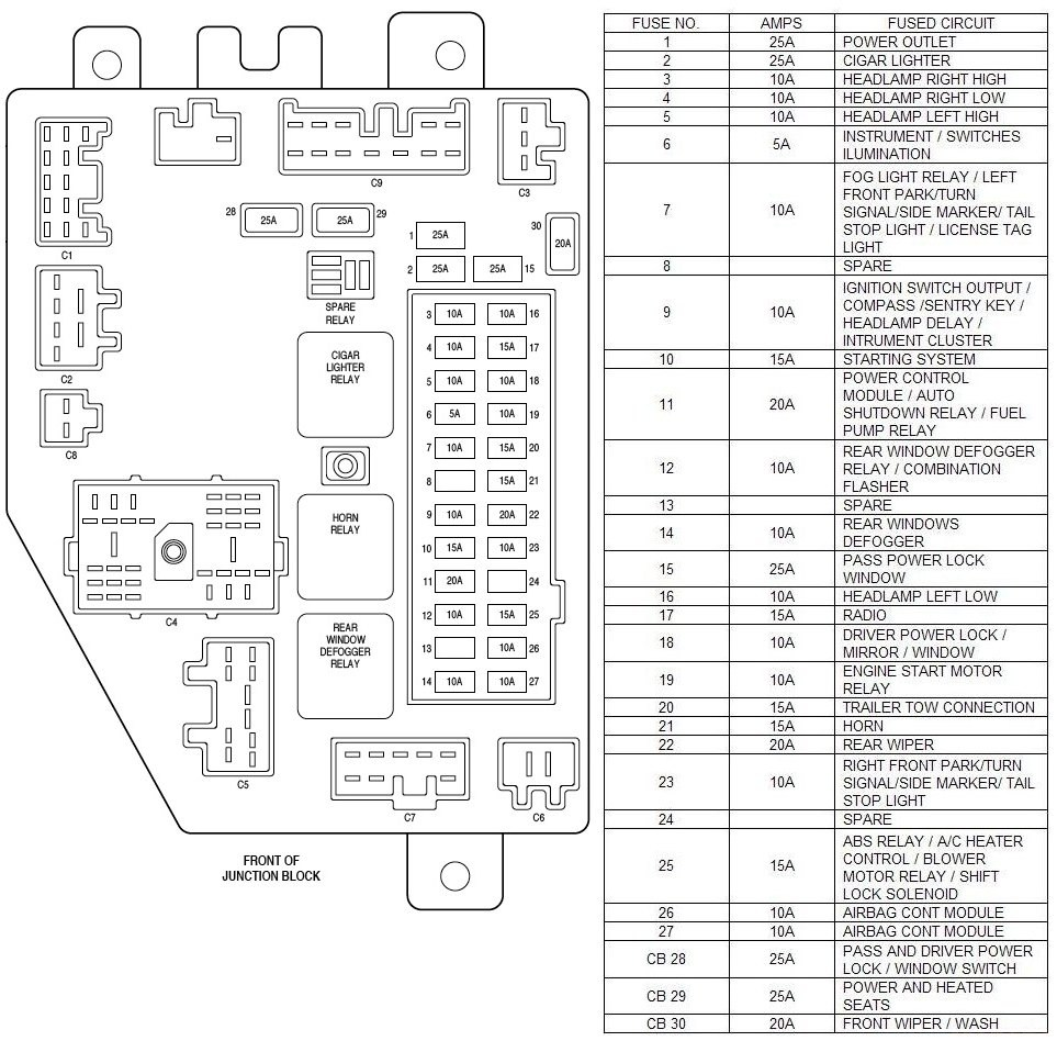 08 charger fuse box fk 5097  2008 dodge charger fuse box under hood free diagram  2008 dodge charger fuse box under hood